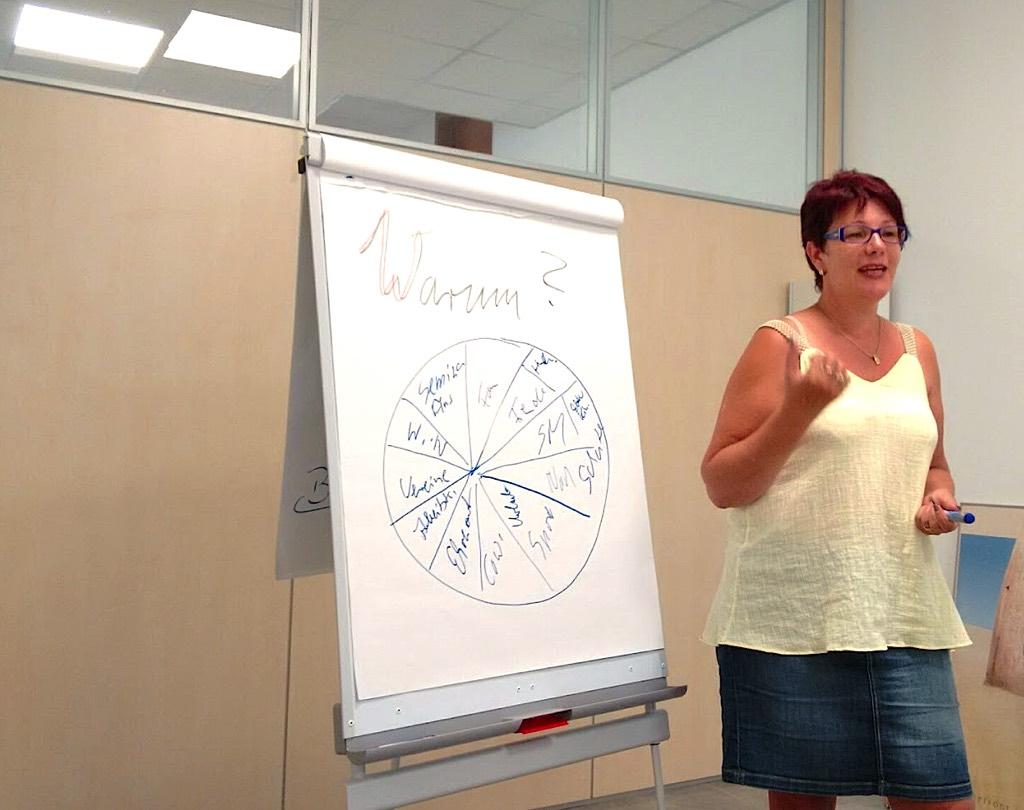 Petra Polk - Warum Networking
